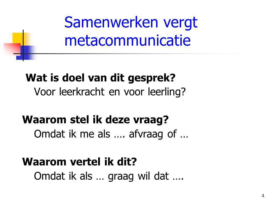Samenwerken vergt metacommunicatie Wat is doel van dit gesprek.