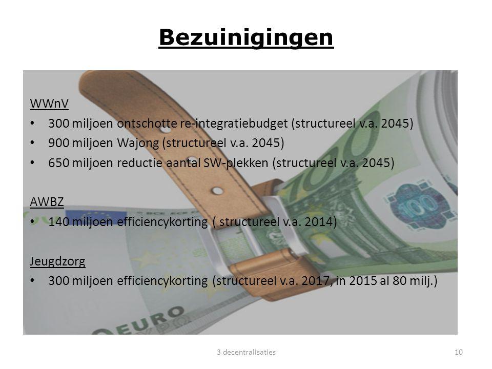 Bezuinigingen WWnV 300 miljoen ontschotte re-integratiebudget (structureel v.a. 2045) 900 miljoen Wajong (structureel v.a. 2045) 650 miljoen reductie
