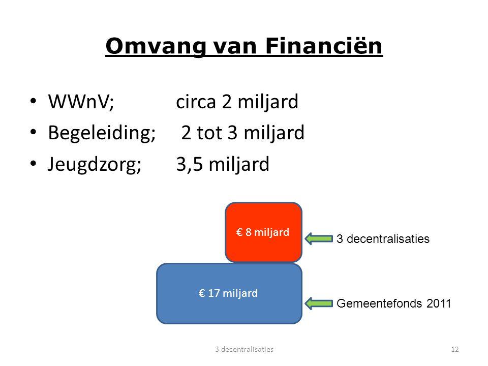 Omvang van Financiën WWnV; circa 2 miljard Begeleiding; 2 tot 3 miljard Jeugdzorg; 3,5 miljard € 17 miljard € 8 miljard Gemeentefonds 2011 3 decentral