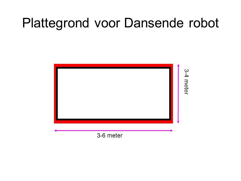Plattegrond voor Dansende robot 3-6 meter 3-4 meter