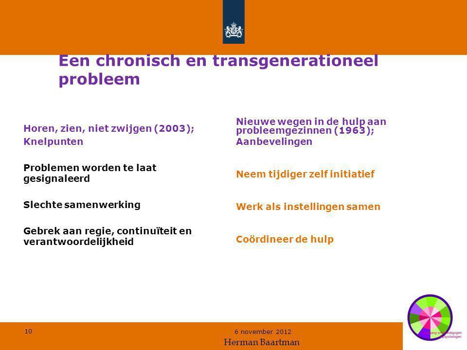 10 6 november 2012 Een chronisch en transgenerationeel probleem Horen, zien, niet zwijgen (2003); Knelpunten Problemen worden te laat gesignaleerd Sle