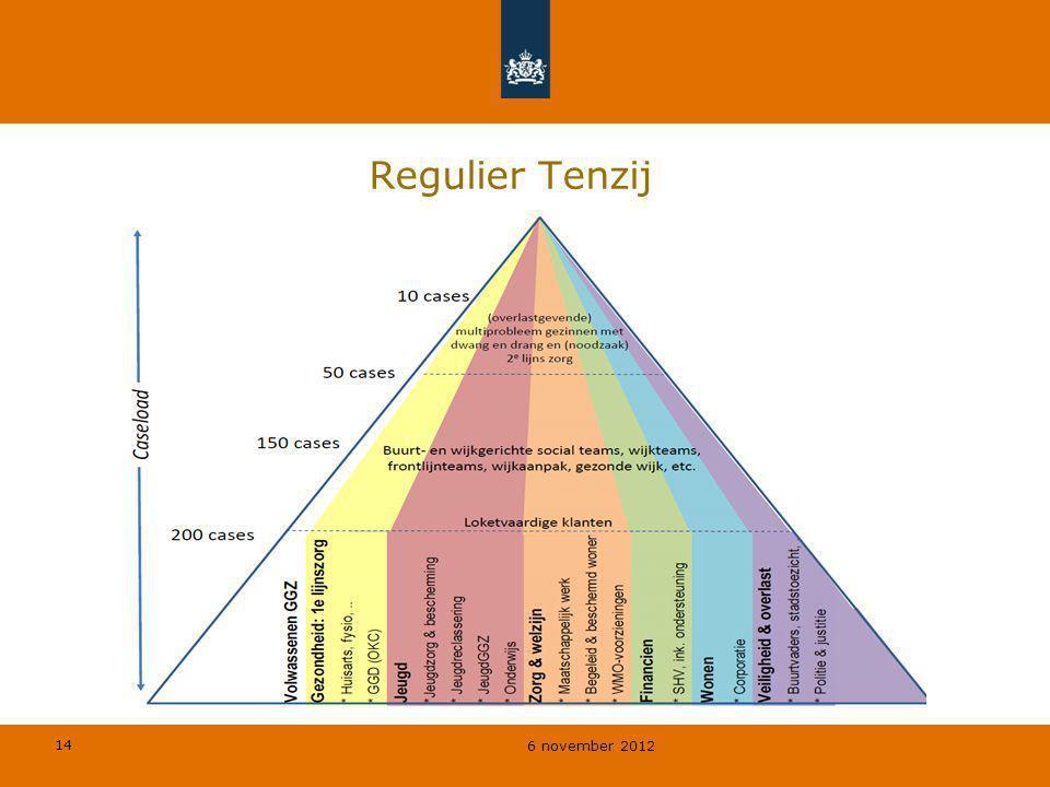 14 6 november 2012 Regulier Tenzij