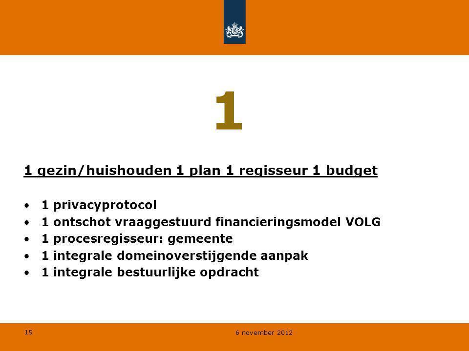 15 6 november 2012 1 1 gezin/huishouden 1 plan 1 regisseur 1 budget 1 privacyprotocol 1 ontschot vraaggestuurd financieringsmodel VOLG 1 procesregisse