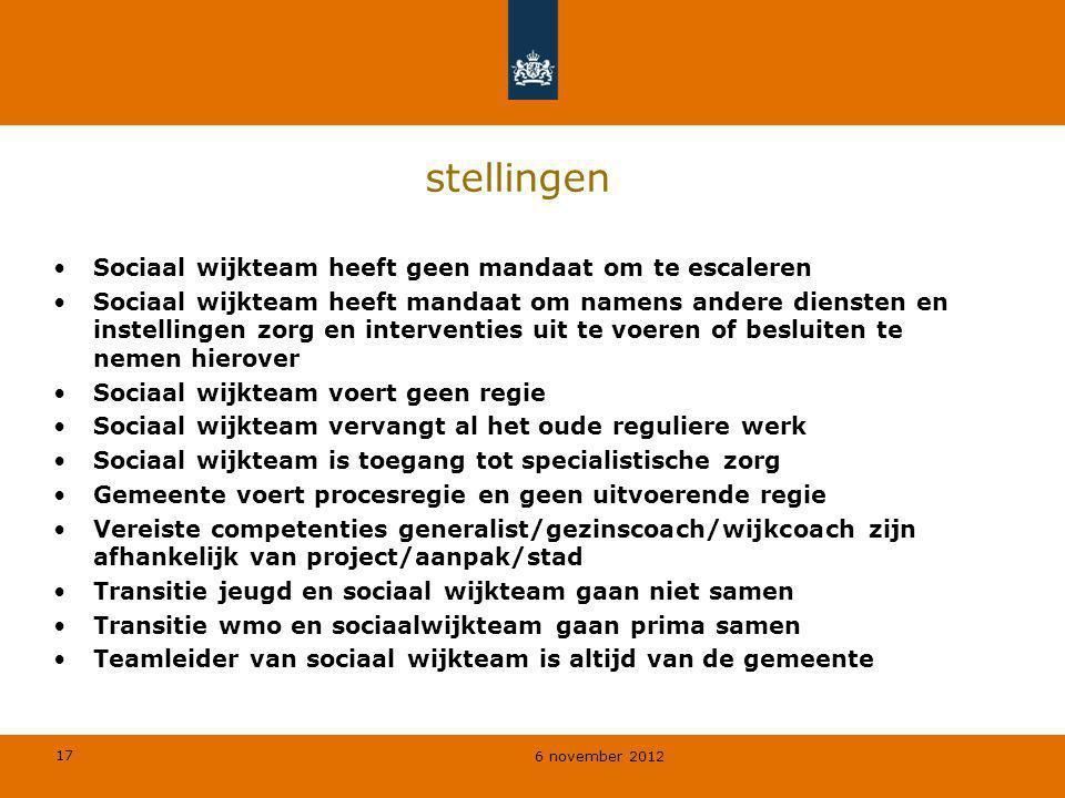 17 6 november 2012 stellingen Sociaal wijkteam heeft geen mandaat om te escaleren Sociaal wijkteam heeft mandaat om namens andere diensten en instelli
