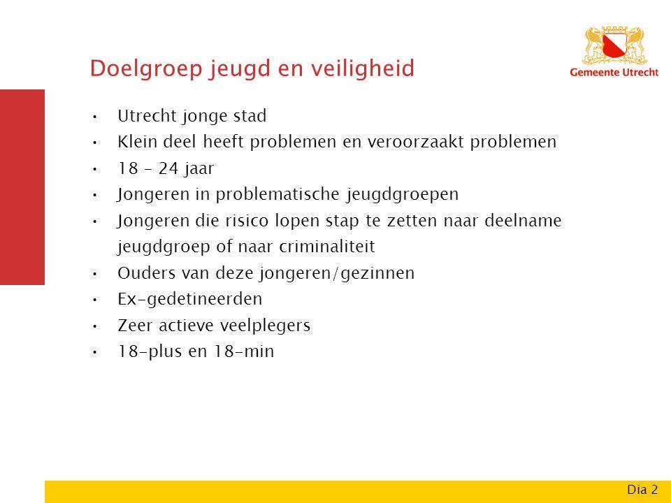 Doelgroep jeugd en veiligheid Utrecht jonge stad Klein deel heeft problemen en veroorzaakt problemen 18 – 24 jaar Jongeren in problematische jeugdgroepen Jongeren die risico lopen stap te zetten naar deelname jeugdgroep of naar criminaliteit Ouders van deze jongeren/gezinnen Ex-gedetineerden Zeer actieve veelplegers 18-plus en 18-min Dia 2
