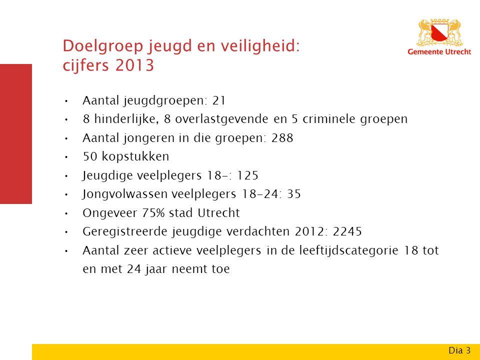 Doelgroep jeugd en veiligheid: cijfers 2013 Aantal jeugdgroepen: 21 8 hinderlijke, 8 overlastgevende en 5 criminele groepen Aantal jongeren in die groepen: 288 50 kopstukken Jeugdige veelplegers 18-: 125 Jongvolwassen veelplegers 18-24: 35 Ongeveer 75% stad Utrecht Geregistreerde jeugdige verdachten 2012: 2245 Aantal zeer actieve veelplegers in de leeftijdscategorie 18 tot en met 24 jaar neemt toe Dia 3