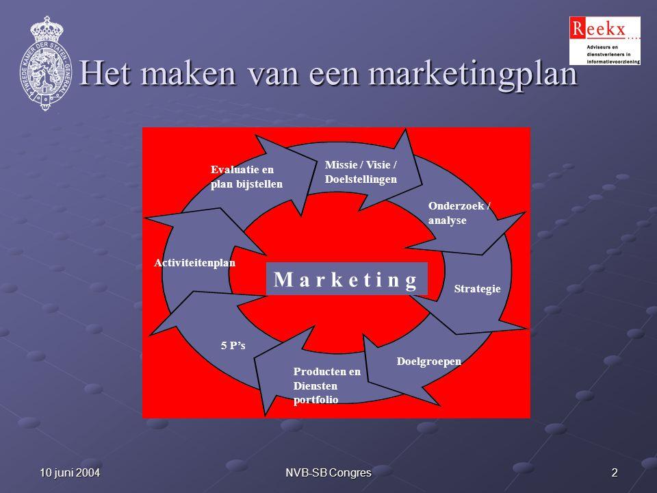 210 juni 2004NVB-SB Congres Het maken van een marketingplan Missie / Visie / Doelstellingen Onderzoek / analyse Doelgroepen Producten en Diensten port