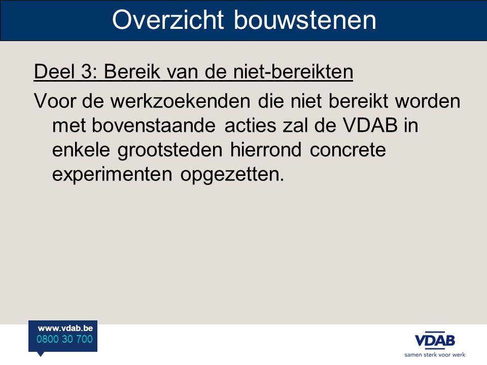 www.vdab.be 0800 30 700 Overzicht bouwstenen Deel 3: Bereik van de niet-bereikten Voor de werkzoekenden die niet bereikt worden met bovenstaande actie