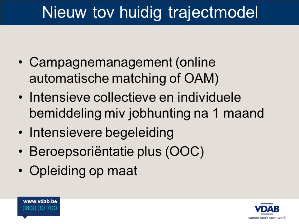 www.vdab.be 0800 30 700 Nieuw tov huidig trajectmodel Campagnemanagement (online automatische matching of OAM) Intensieve collectieve en individuele b