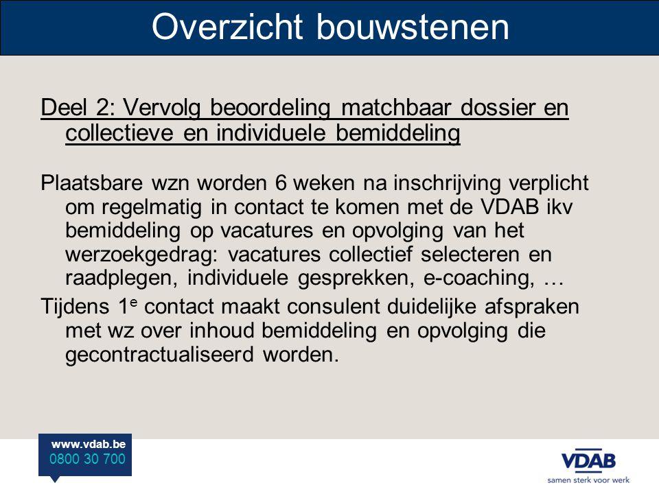 www.vdab.be 0800 30 700 Overzicht bouwstenen Deel 2: Vervolg beoordeling matchbaar dossier en collectieve en individuele bemiddeling Plaatsbare wzn wo