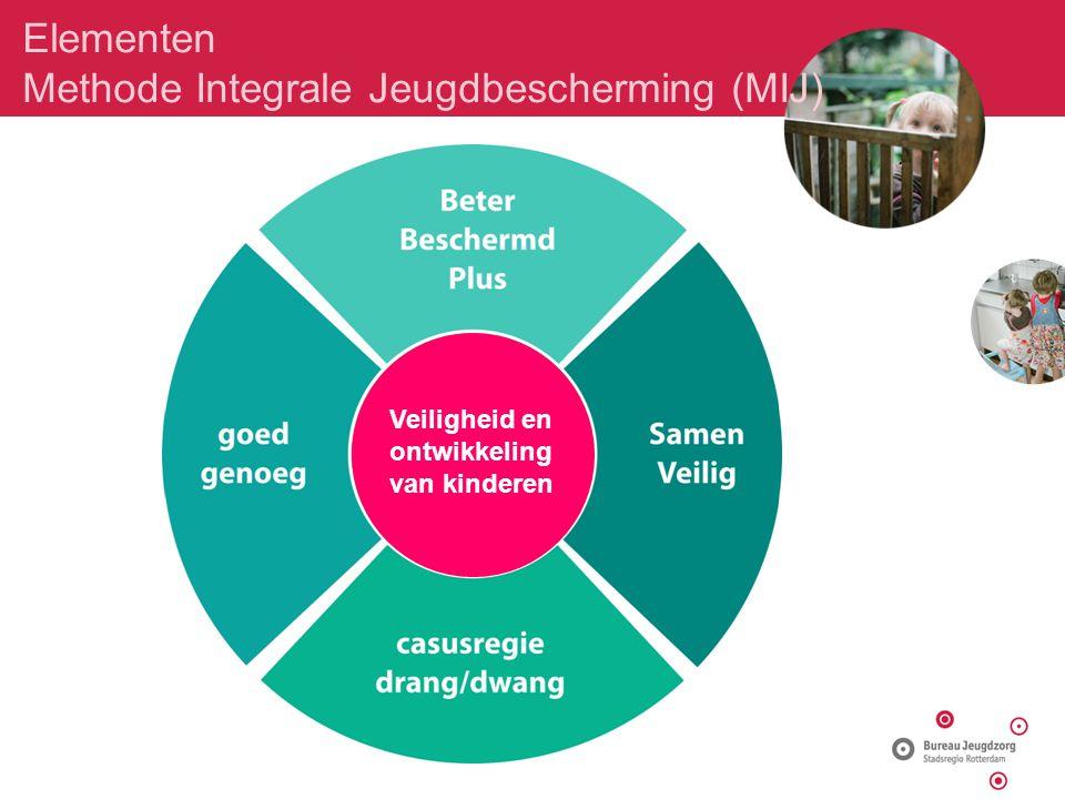 Elementen Methode Integrale Jeugdbescherming (MIJ) Veiligheid en ontwikkeling van kinderen