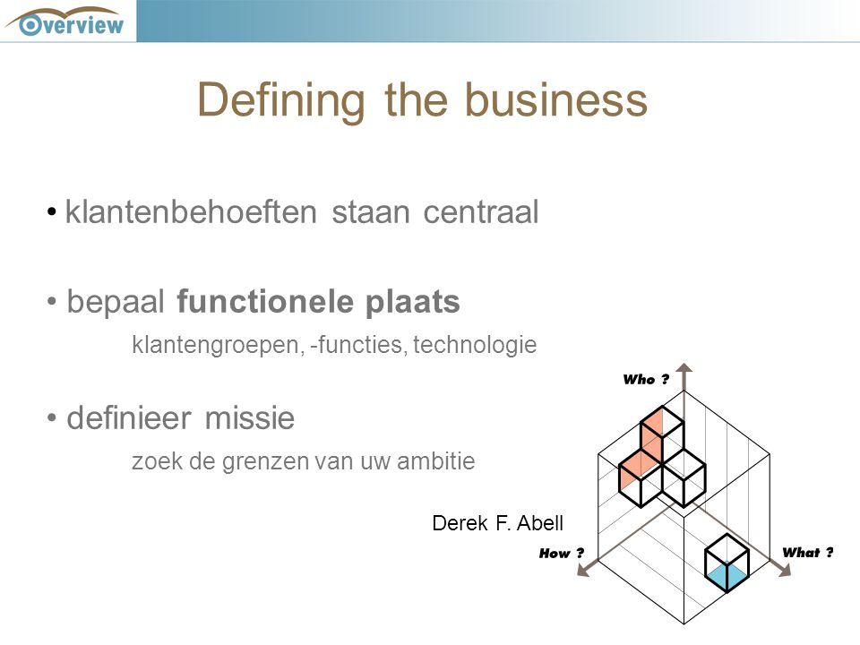 Defining the business klantenbehoeften staan centraal bepaal functionele plaats klantengroepen, -functies, technologie definieer missie zoek de grenze