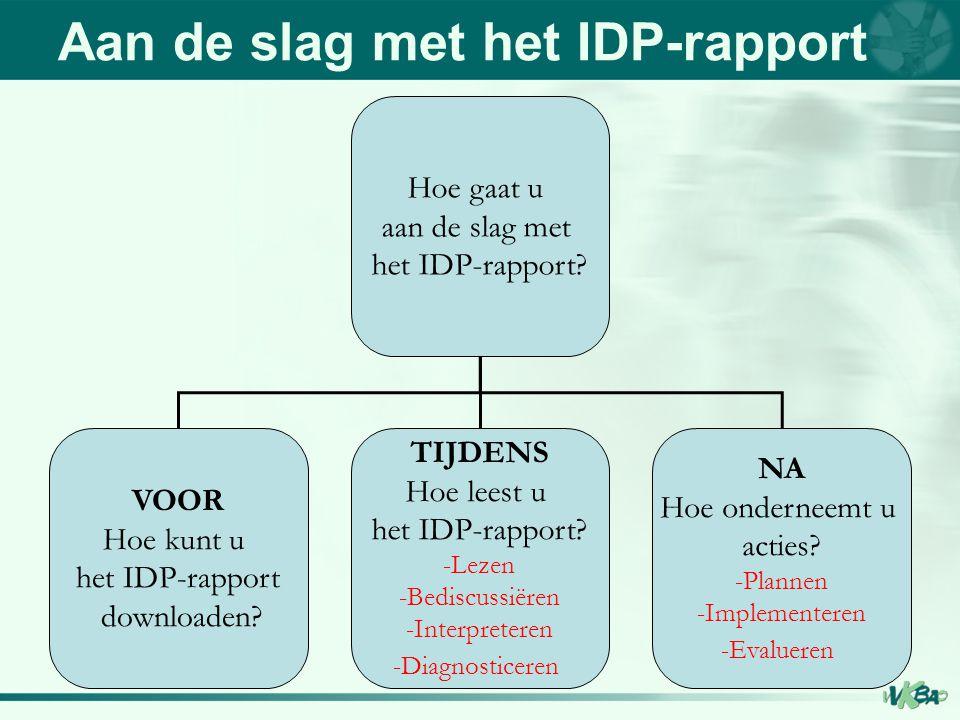 Hoe gaat u aan de slag met het IDP-rapport? VOOR Hoe kunt u het IDP-rapport downloaden? TIJDENS Hoe leest u het IDP-rapport? -Lezen -Bediscussiëren -I