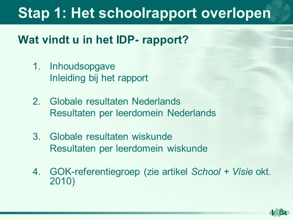Stap 1: Het schoolrapport overlopen Wat vindt u in het IDP- rapport? 1.Inhoudsopgave Inleiding bij het rapport 2.Globale resultaten Nederlands Resulta