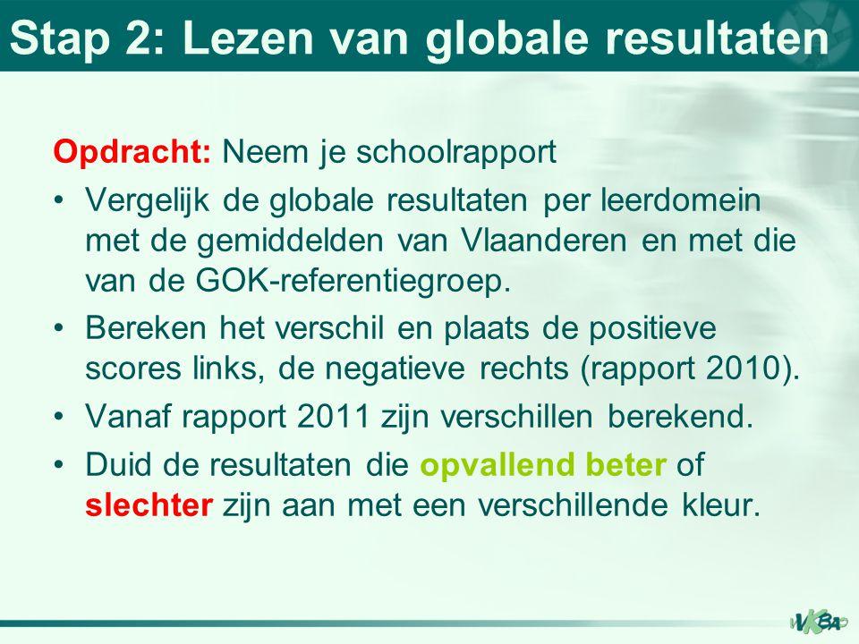 Stap 2: Lezen van globale resultaten Opdracht: Neem je schoolrapport Vergelijk de globale resultaten per leerdomein met de gemiddelden van Vlaanderen