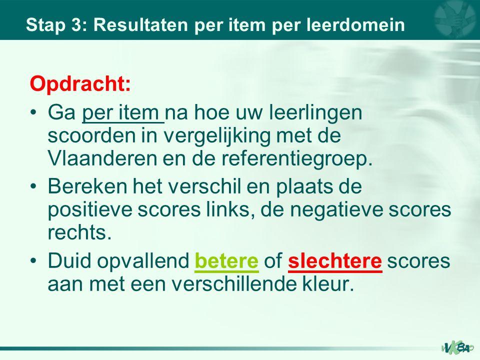 Stap 3: Resultaten per item per leerdomein Opdracht: Ga per item na hoe uw leerlingen scoorden in vergelijking met de Vlaanderen en de referentiegroep