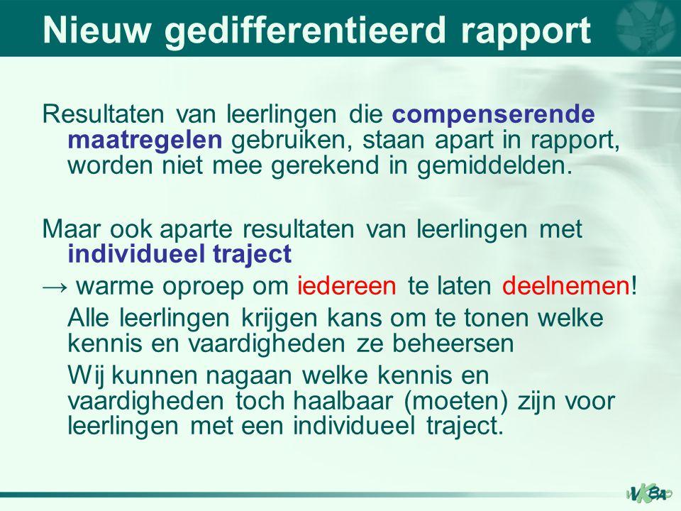 Nieuw gedifferentieerd rapport Resultaten van leerlingen die compenserende maatregelen gebruiken, staan apart in rapport, worden niet mee gerekend in