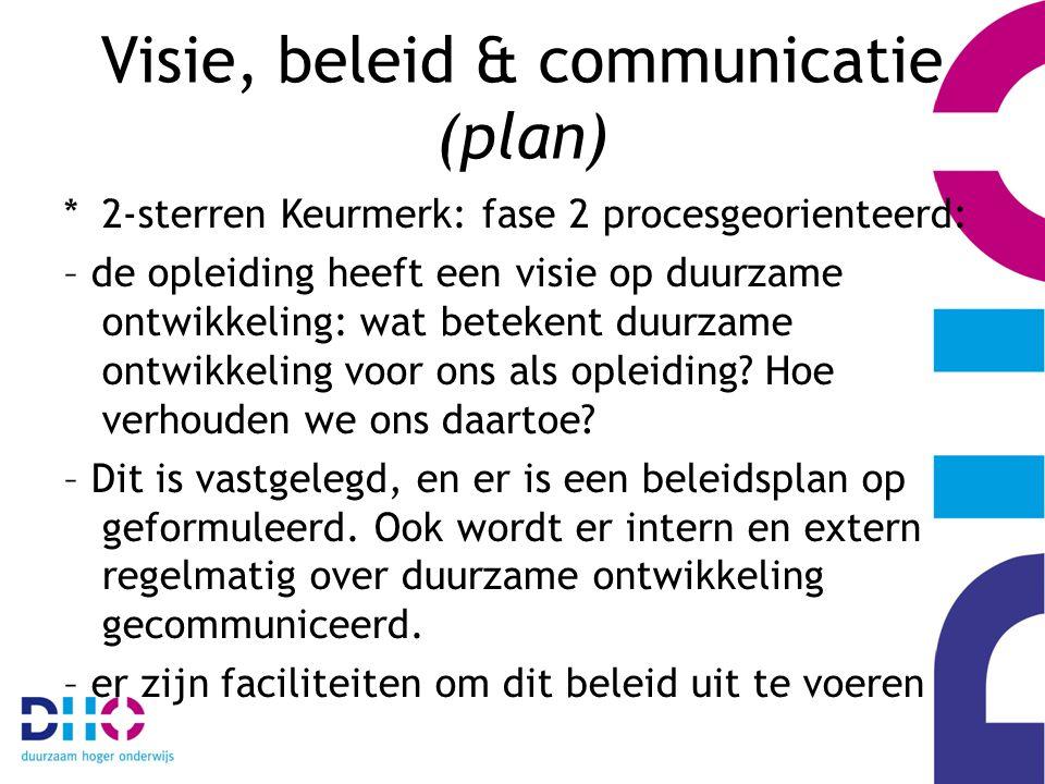 Visie, beleid & communicatie (plan) *2-sterren Keurmerk: fase 2 procesgeorienteerd: – de opleiding heeft een visie op duurzame ontwikkeling: wat betekent duurzame ontwikkeling voor ons als opleiding.