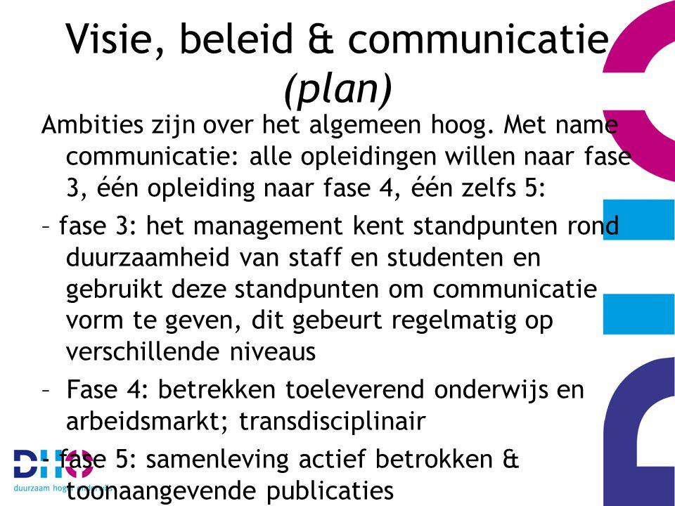 Visie, beleid & communicatie (plan) Ambities zijn over het algemeen hoog.