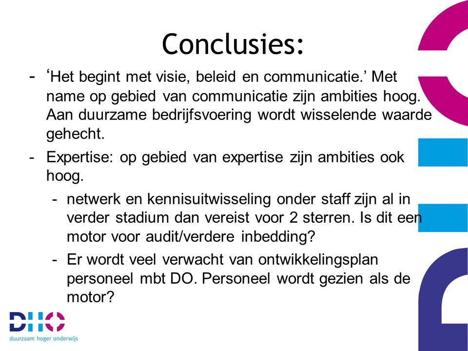 Conclusies: -' Het begint met visie, beleid en communicatie.' Met name op gebied van communicatie zijn ambities hoog.