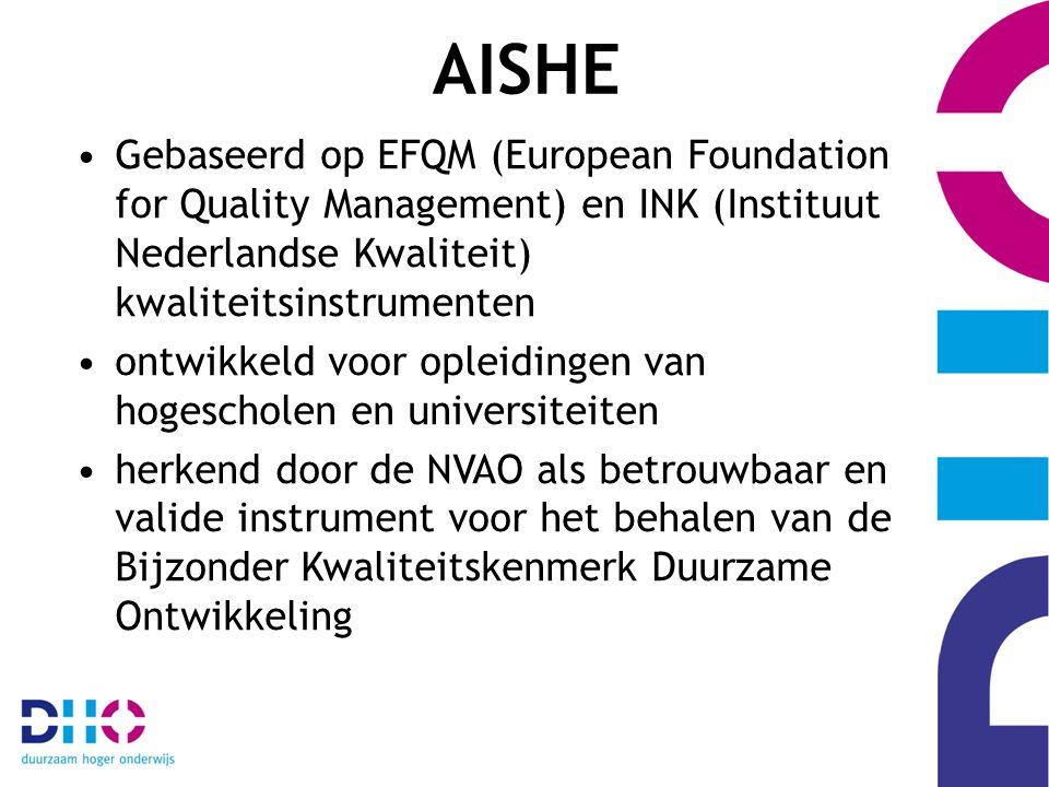Gebaseerd op EFQM (European Foundation for Quality Management) en INK (Instituut Nederlandse Kwaliteit) kwaliteitsinstrumenten ontwikkeld voor opleidingen van hogescholen en universiteiten herkend door de NVAO als betrouwbaar en valide instrument voor het behalen van de Bijzonder Kwaliteitskenmerk Duurzame Ontwikkeling AISHE