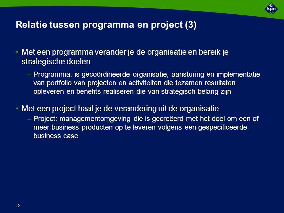 12 Relatie tussen programma en project (3) Met een programma verander je de organisatie en bereik je strategische doelen –Programma: is gecoördineerde