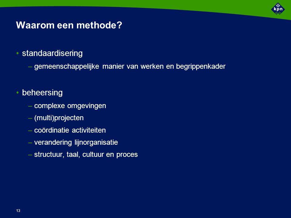 13 Waarom een methode? standaardisering –gemeenschappelijke manier van werken en begrippenkader beheersing –complexe omgevingen –(multi)projecten –coö