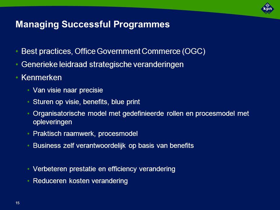 15 Managing Successful Programmes Best practices, Office Government Commerce (OGC) Generieke leidraad strategische veranderingen Kenmerken Van visie n