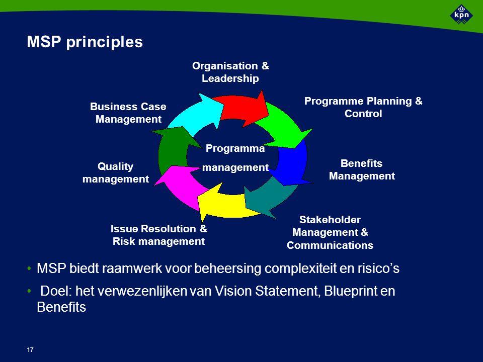 17 MSP biedt raamwerk voor beheersing complexiteit en risico's Doel: het verwezenlijken van Vision Statement, Blueprint en Benefits Organisation & Lea