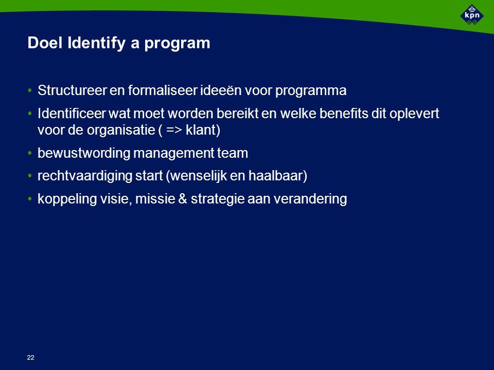 22 Doel Identify a program Structureer en formaliseer ideeën voor programma Identificeer wat moet worden bereikt en welke benefits dit oplevert voor d