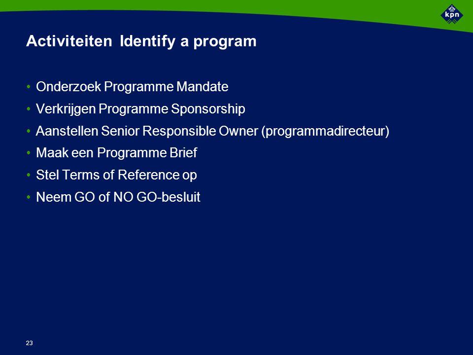 23 Activiteiten Identify a program Onderzoek Programme Mandate Verkrijgen Programme Sponsorship Aanstellen Senior Responsible Owner (programmadirecteu
