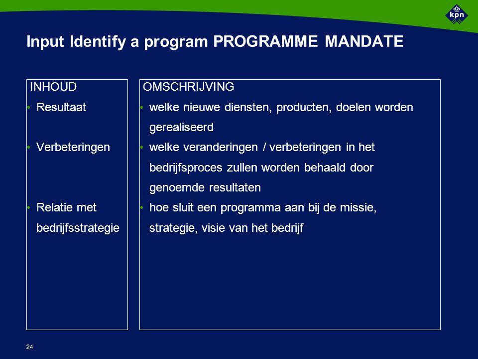 24 Input Identify a program PROGRAMME MANDATE INHOUD Resultaat Verbeteringen Relatie met bedrijfsstrategie OMSCHRIJVING welke nieuwe diensten, product