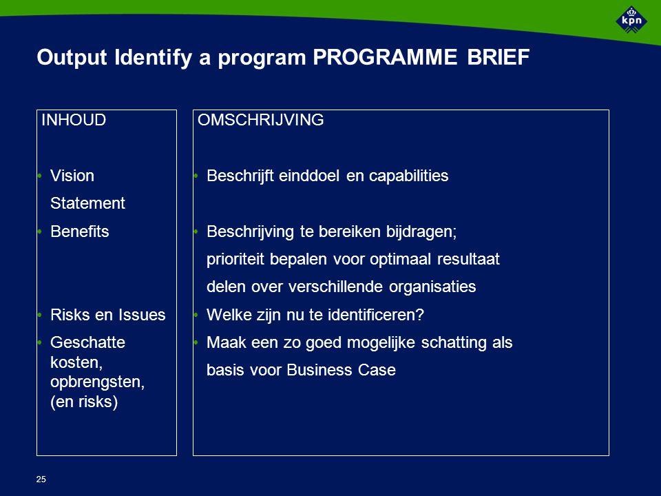 25 Output Identify a program PROGRAMME BRIEF INHOUD Vision Statement Benefits Risks en Issues Geschatte kosten, opbrengsten, (en risks) OMSCHRIJVING B