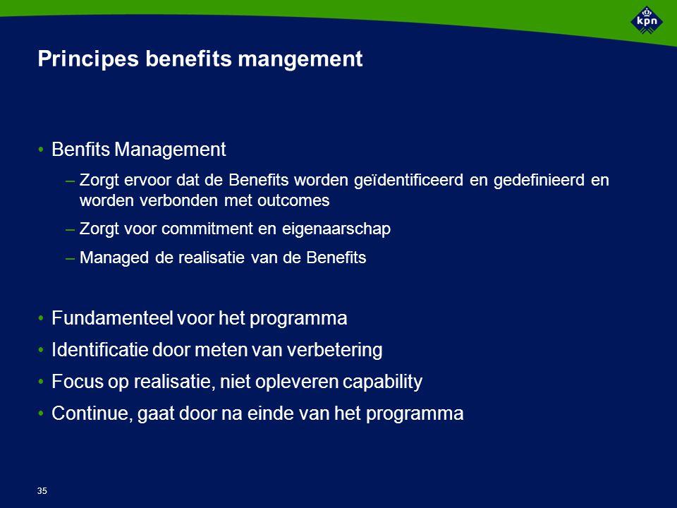 35 Principes benefits mangement Benfits Management –Zorgt ervoor dat de Benefits worden geïdentificeerd en gedefinieerd en worden verbonden met outcom
