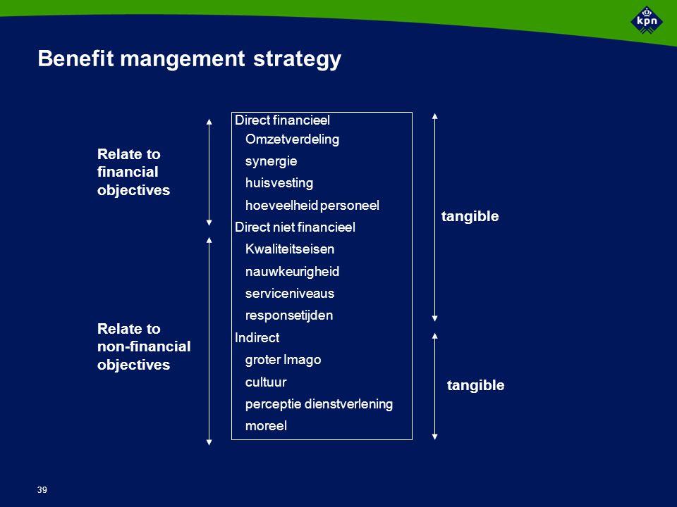 39 Benefit mangement strategy Direct financieel Omzetverdeling synergie huisvesting hoeveelheid personeel Direct niet financieel Kwaliteitseisen nauwk