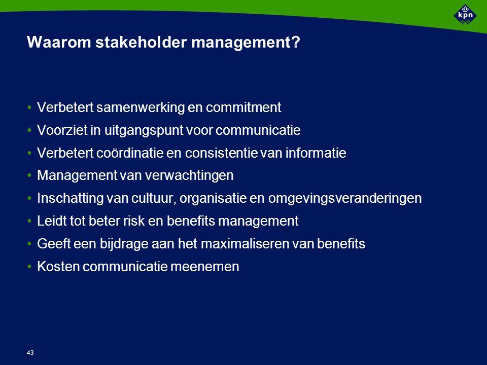 43 Waarom stakeholder management? Verbetert samenwerking en commitment Voorziet in uitgangspunt voor communicatie Verbetert coördinatie en consistenti
