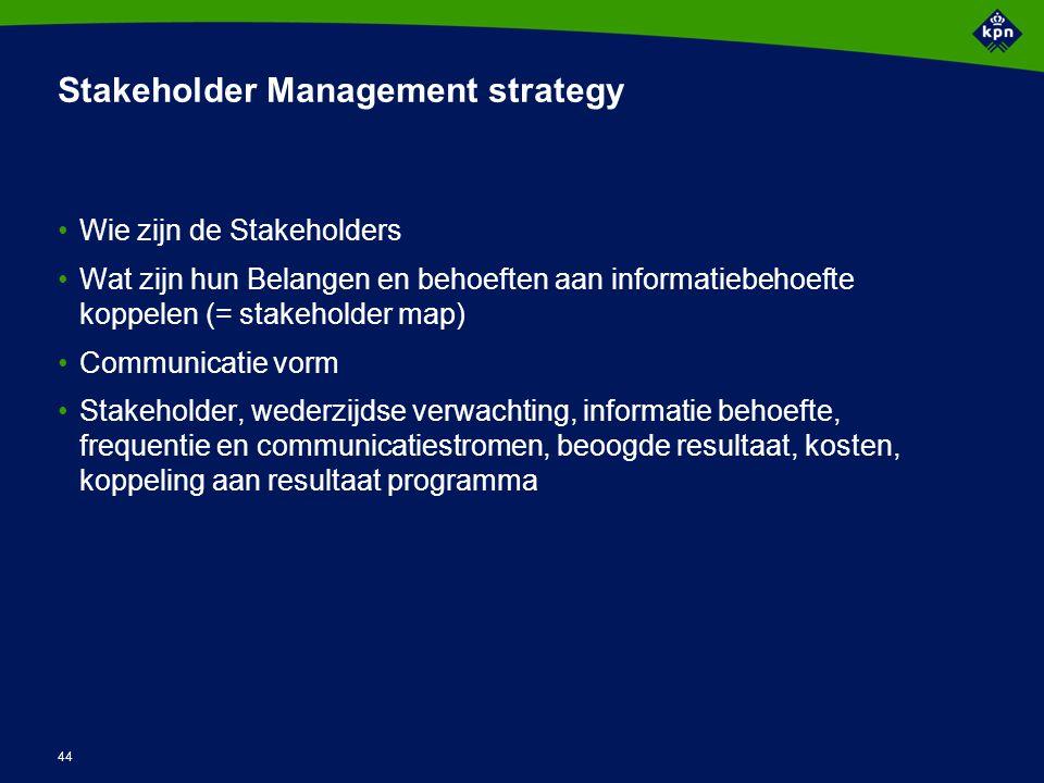 44 Stakeholder Management strategy Wie zijn de Stakeholders Wat zijn hun Belangen en behoeften aan informatiebehoefte koppelen (= stakeholder map) Com