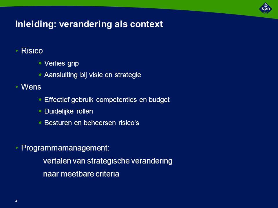 4 Inleiding: verandering als context Risico  Verlies grip  Aansluiting bij visie en strategie Wens  Effectief gebruik competenties en budget  Duid