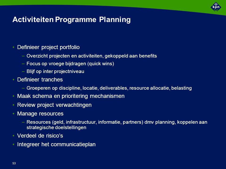 53 Activiteiten Programme Planning Definieer project portfolio –Overzicht projecten en activiteiten, gekoppeld aan benefits –Focus op vroege bijdragen