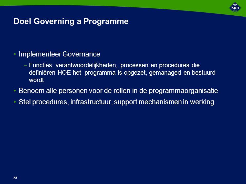 55 Doel Governing a Programme Implementeer Governance –Functies, verantwoordelijkheden, processen en procedures die definiëren HOE het programma is op