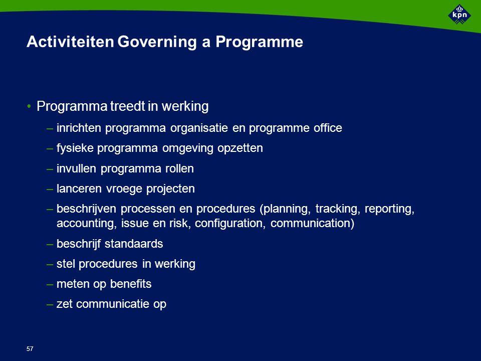 57 Activiteiten Governing a Programme Programma treedt in werking –inrichten programma organisatie en programme office –fysieke programma omgeving opz