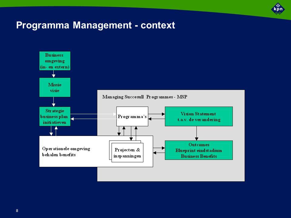 8 Programma Management - context