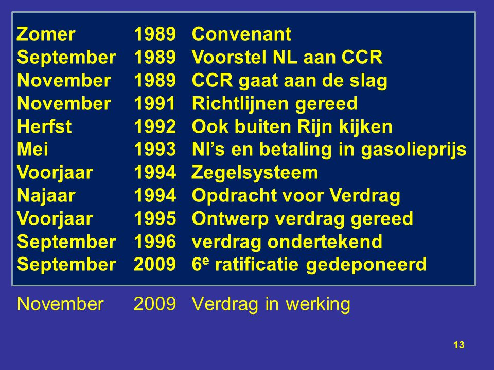 November2009Verdrag in werking 13 Zomer1989Convenant September1989Voorstel NL aan CCR November 1989CCR gaat aan de slag November1991Richtlijnen gereed