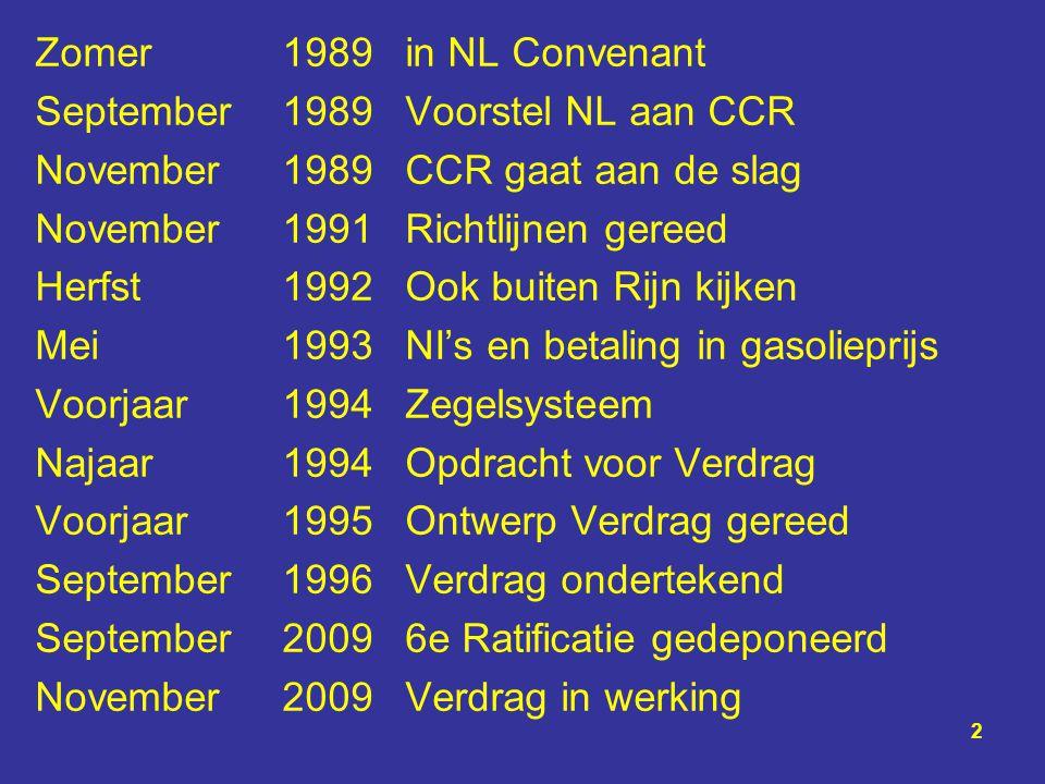 Zomer1989in NL Convenant September1989Voorstel NL aan CCR November1989CCR gaat aan de slag November 1991Richtlijnen gereed Herfst1992Ook buiten Rijn k