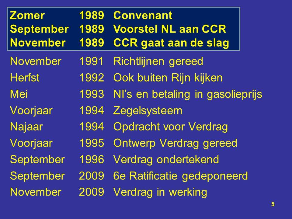 November 1991Richtlijnen gereed Herfst1992Ook buiten Rijn kijken Mei1993NI's en betaling in gasolieprijs Voorjaar1994Zegelsysteem Najaar 1994Opdracht
