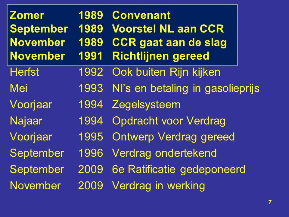 Herfst1992Ook buiten Rijn kijken Mei1993NI's en betaling in gasolieprijs Voorjaar1994Zegelsysteem Najaar 1994Opdracht voor Verdrag Voorjaar 1995Ontwer