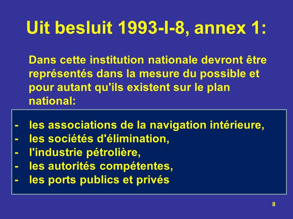 Uit besluit 1993-I-8, annex 1: Dans cette institution nationale devront être représentés dans la mesure du possible et pour autant qu'ils existent sur