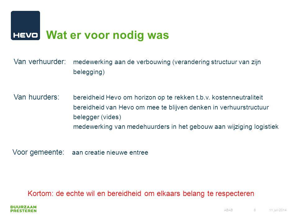 Wat er voor nodig was 11 juli 2014ABAB6 Van verhuurder: medewerking aan de verbouwing (verandering structuur van zijn belegging) Van huurders: bereidh