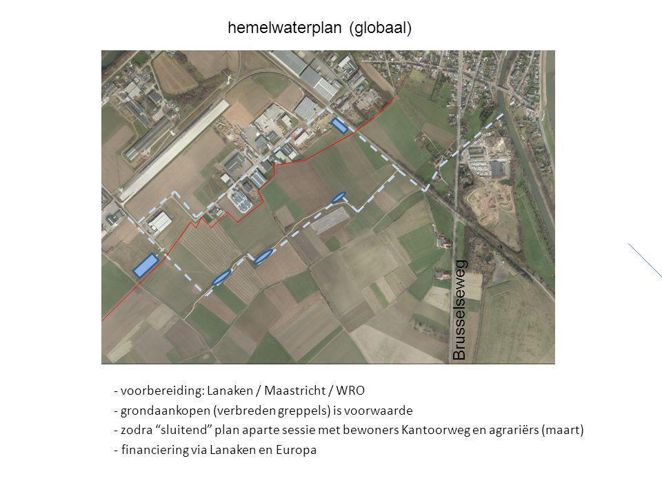 hemelwaterplan (globaal) Brusselseweg - voorbereiding: Lanaken / Maastricht / WRO - grondaankopen (verbreden greppels) is voorwaarde - zodra sluitend plan aparte sessie met bewoners Kantoorweg en agrariërs (maart) - financiering via Lanaken en Europa