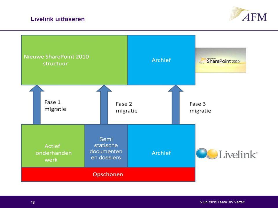 Livelink uitfaseren 18 5 juni 2012 Team DIV Vertelt